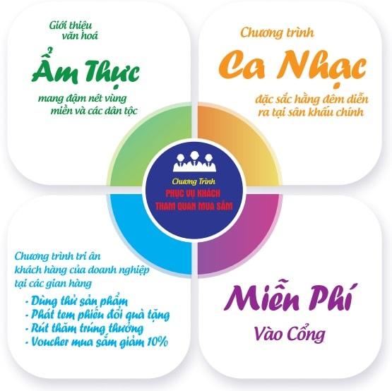Các hoạt động chính tại Hội chợ Triển lãm Tôn Vinh Hàng Việt Năm 2020
